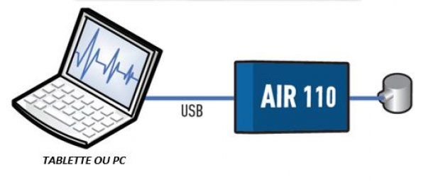 air 110 mode usb